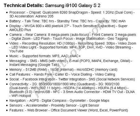 Spesifikasi Galaxy S2